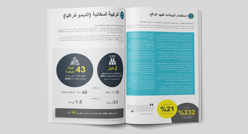 Creating multi-language documents and infographics