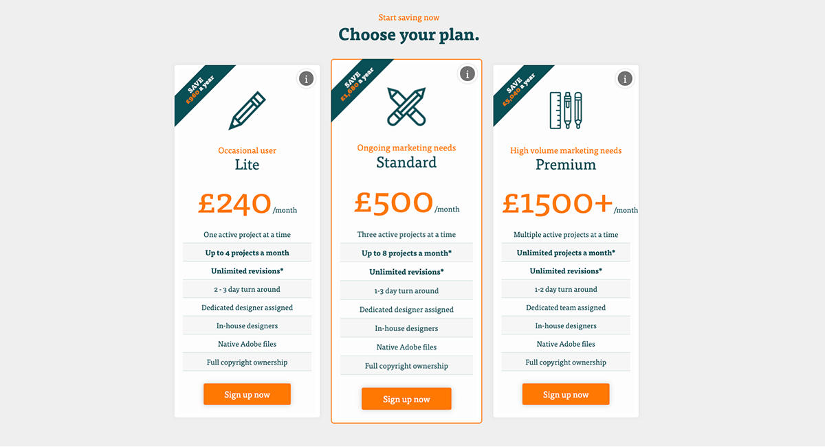 Full service design - subscription plans